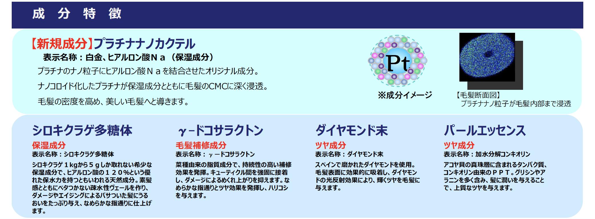 WJ ウォータージュエル 2020シリーズ 詳細02